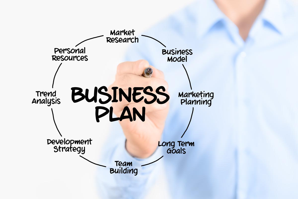 Who can help with writing a business plan
